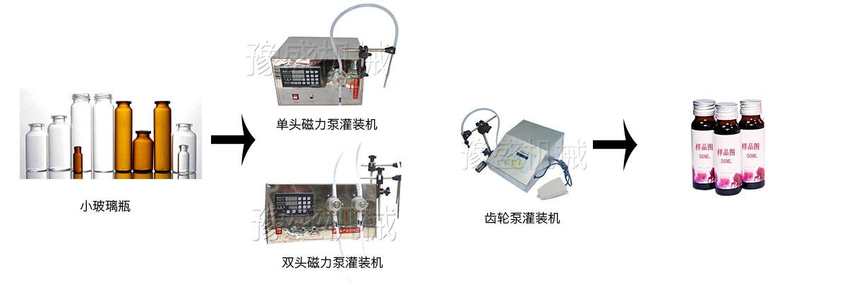 双头口服液灌装机的工作流程图